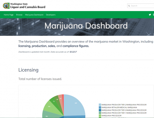 Washington State Liquor and Cannabis Board Upgrades Marijuana Report Website
